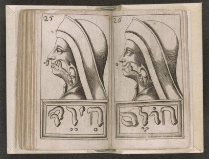 Franciscus Mercurius van Helmont, Baron. Alphabeti vere naturalis Hebraici . . . delineation. Sulzbach, 1667 - part of a Library of Congress exhibit celebrating one of the world's largest collections of Jewish artifacts.