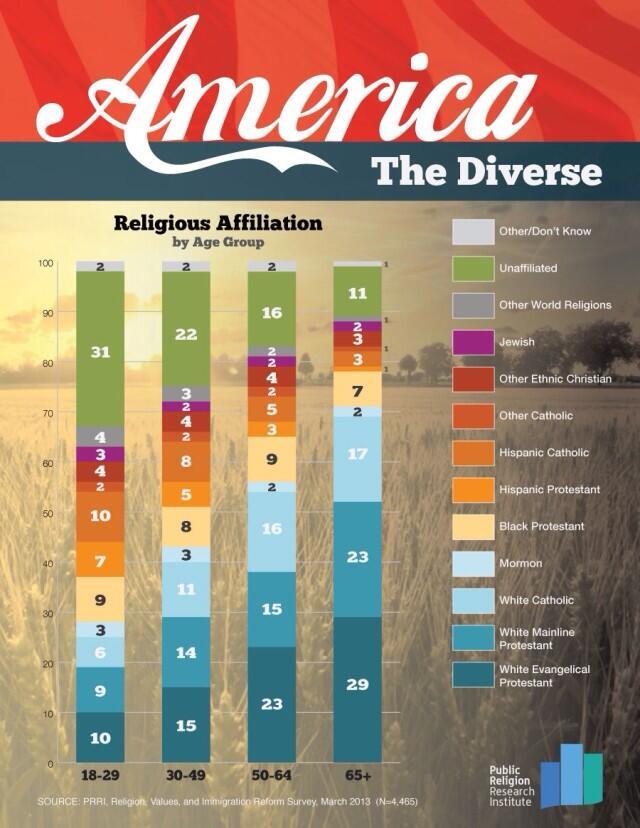 religious-gap