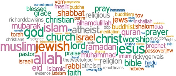 This tag cloud shows the top 15 most discriminative words used by each group studied. Photo courtesy of Lu Chen