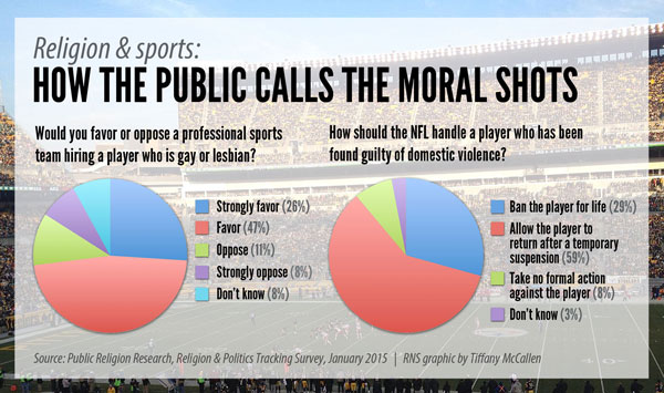RNS sports graphic by Tiffany McCallen, click to view full size