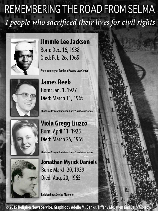 """Remembering the Road from Selma,"" Religion News Service graphic by Adelle M. Banks, Tiffany McCallen and Sally Morrow"