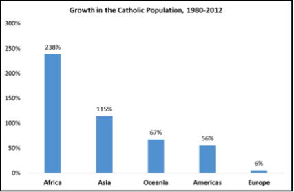 More Catholics Fewer Receiving Sacraments A New Report Maps A - Catholicism in us map