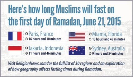 """""""Here's how long Muslims will fast on the first day of Ramadan, June 21, 2015."""" Religion News Service graphic by T.J. Thomson"""