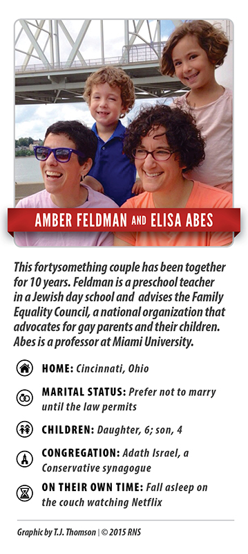 Amber Feldman and Elisa Abes wish to get married, but they didn't want to make plans before a court made it legal for gay Ohioans, so they could wed in their Cincinnati synagogue. Religion News Service graphic by T.J. Thomson
