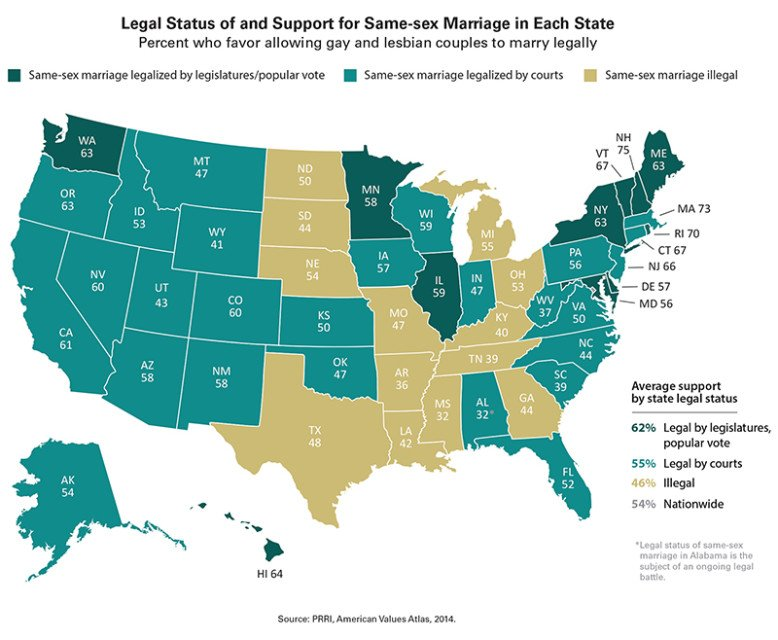 Legal status of, and support for, same-sex marriage in each state. Graphic courtesy of Public Religion Research Institute