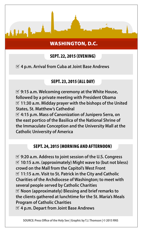 Pope Francis' itinerary for Washington, D.C. Religion News Service graphic by T.J. Thomson