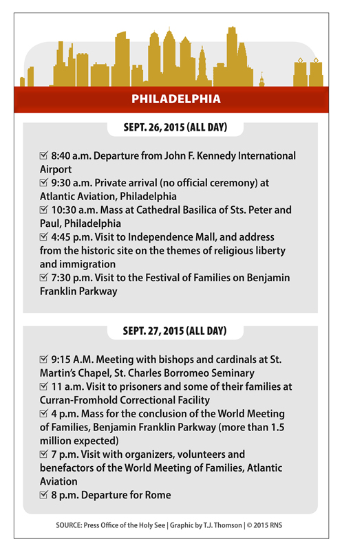 Pope Francis' itinerary for Philadelphia. Religion News Service graphic by T.J. Thomson