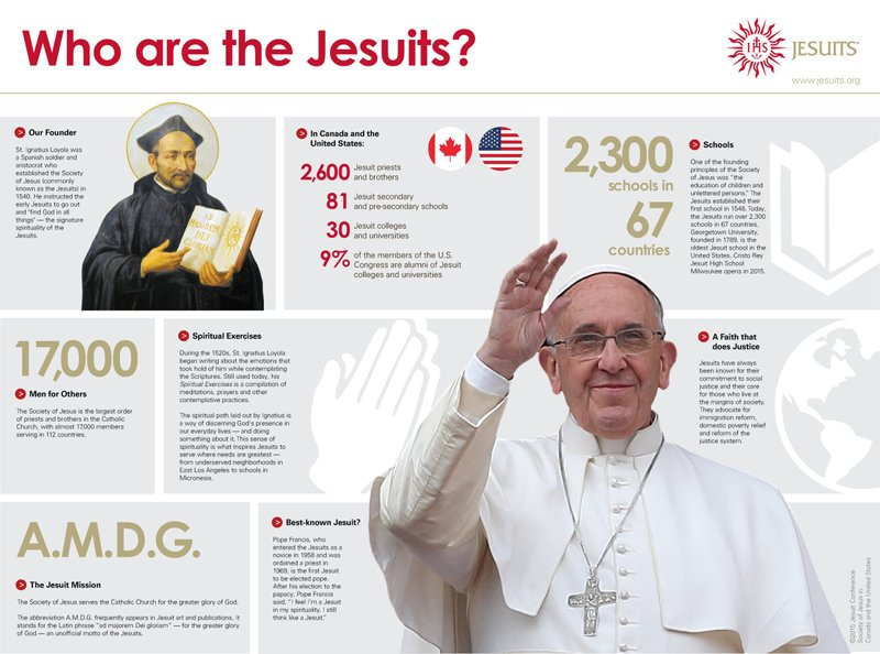 Who are the Jesuits? To understand Pope Francis, you need to know St.  Ignatius