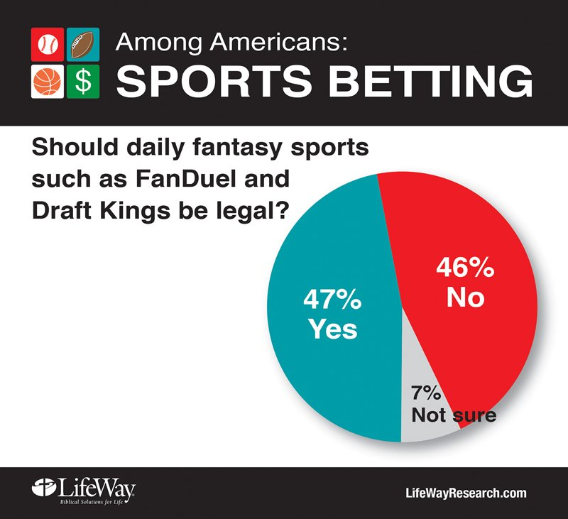 Why sports gambling should be legal department of justice internet gambling act