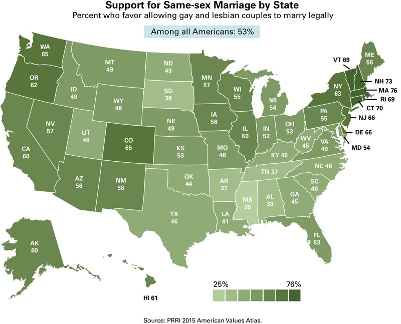 """Support for Same-sex Marriage by State."" Graphic courtesy of PRRI"