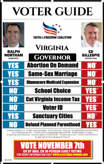 2017 Faith and Freedom Coalition Voter Guide for Virginia
