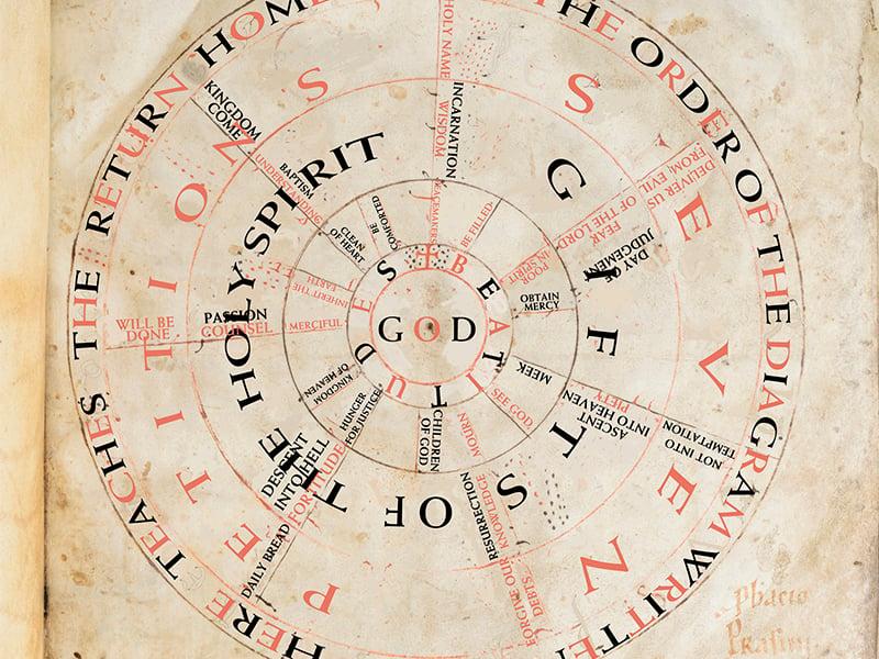 Liesborn Gospel - Prayer Wheel - Latin to English translation. Photo courtesy of Les Enluminures Ltd.