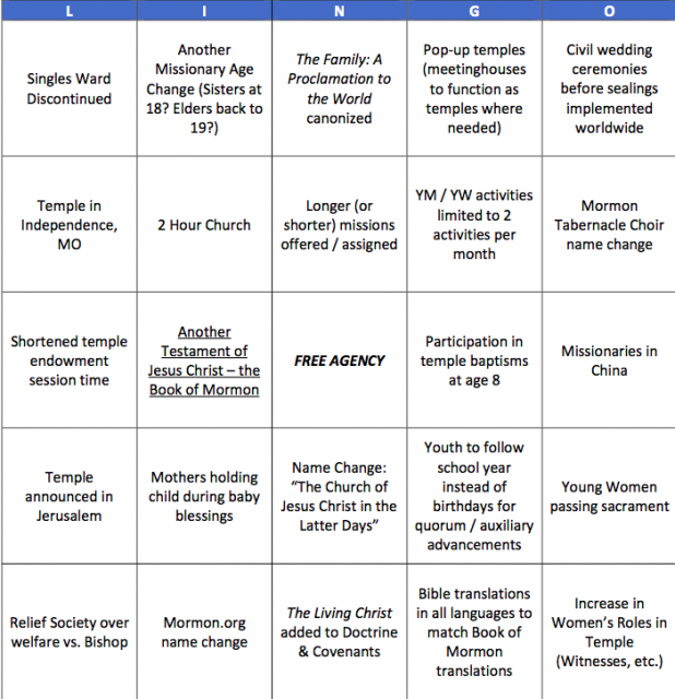Your General Conference Rumor Bingo card, courtesy of Jenny Dye and Brandt Malone at the Mormon News Report Podcast.