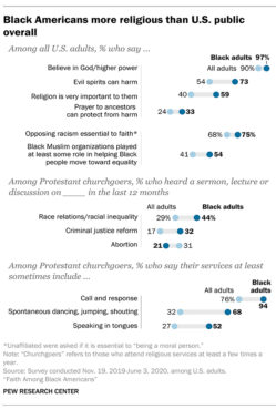 Graphic courtesy of Pew Research Center