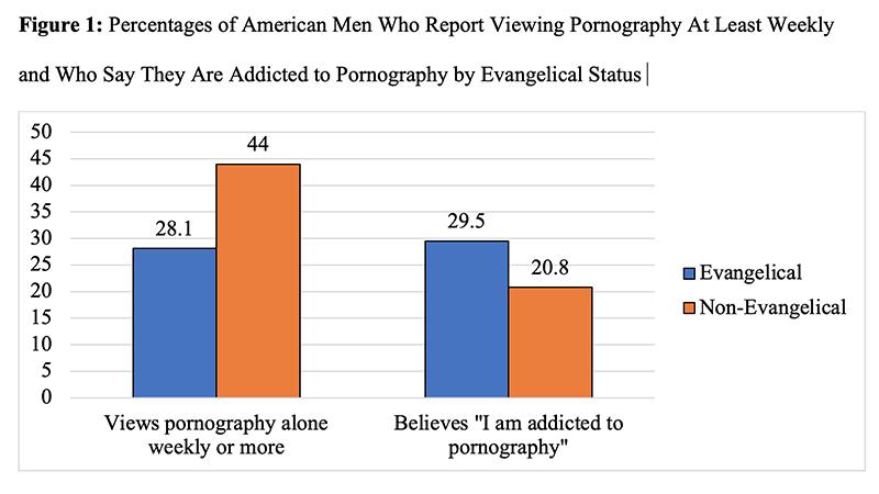 Source: Public Discourse and Ethics Survey (August 2019)