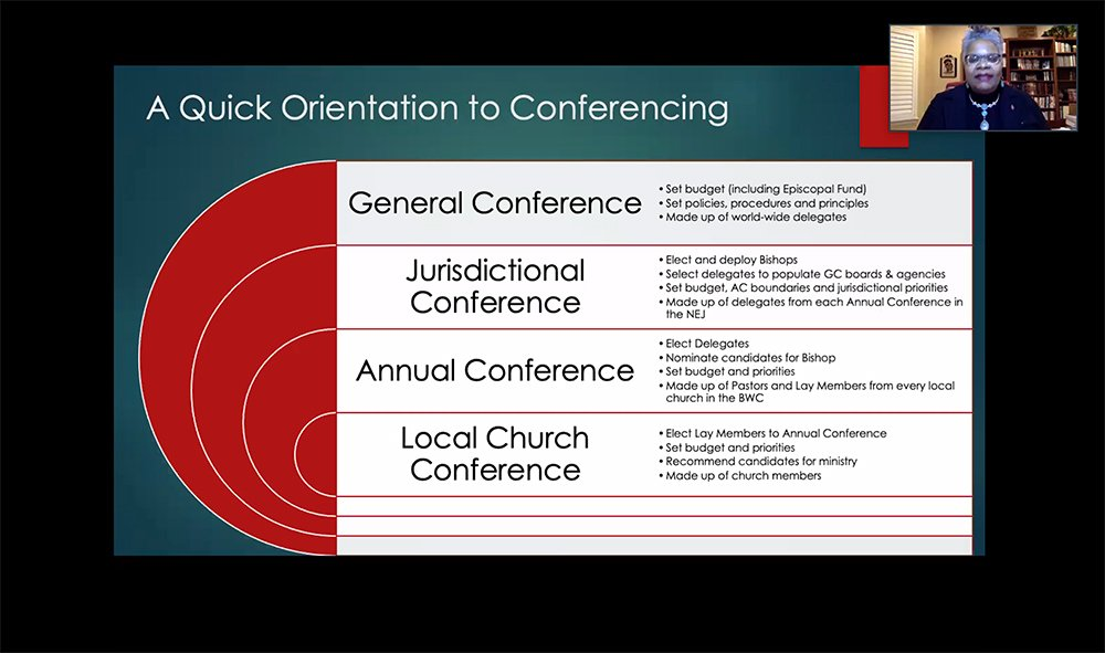 United Methodist Church Bishop LaTrelle Easterling explains conferencing during a virtual State of the Church address, Tuesday, March 16, 2021. Video screengrab