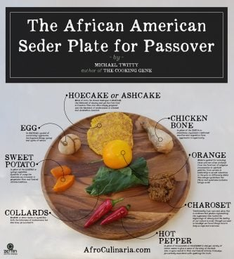 Michael Twitty's seder plate here includes a variety of ingredients chiken bones to sweet potatos all holding symbolic value. Courtesy of Benjamin Jancewicz/Zerflin