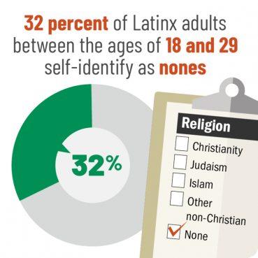 Graphic courtesy of Latinx Humanist Alliance