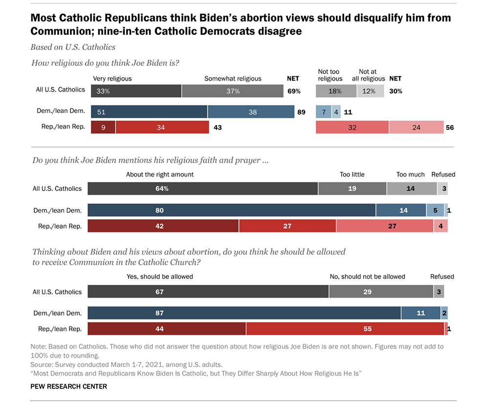 Graphic courtesy Pew Research Center