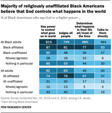 Image courtesy of Pew Research Center