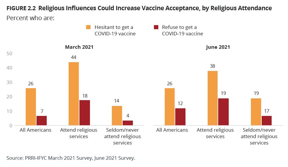 Chart courtesy of PRRI report